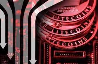 Litecoin- цена и хешрейт стремятся вниз. Что дальше?