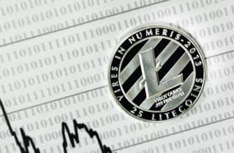 Хешрейт Litecoin продолжает падать после халвинга