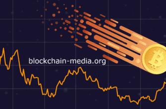 Почти 3 миллиарда долларов в крипто-ликвидации за последние 24 часа