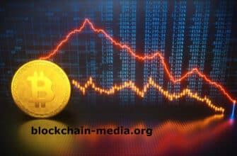 Ликвидация более 2,24 миллиарда долларов на криптовалютных рынках